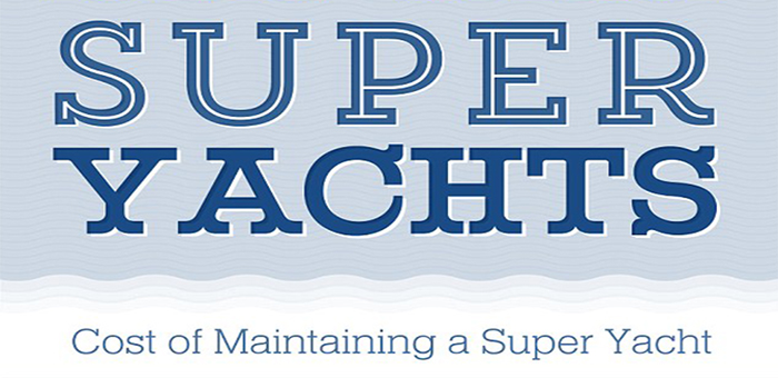 Infographic: Cost of Mantaining a Super Yacht