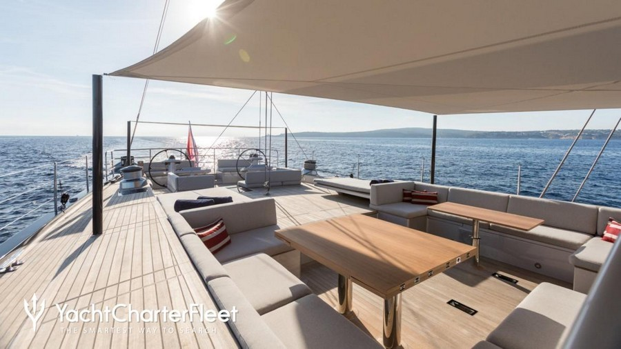 yachts to charter These are the top 5 yachts to charter during Spring G2 2